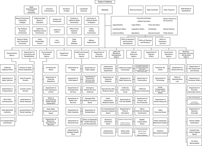 pdf kautilyas arthashastra
