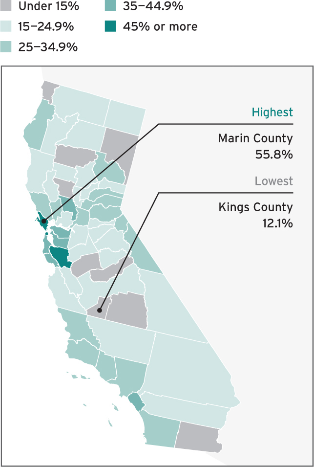 A Series Of Maps Shows Who Lives In The Counties Of California The First