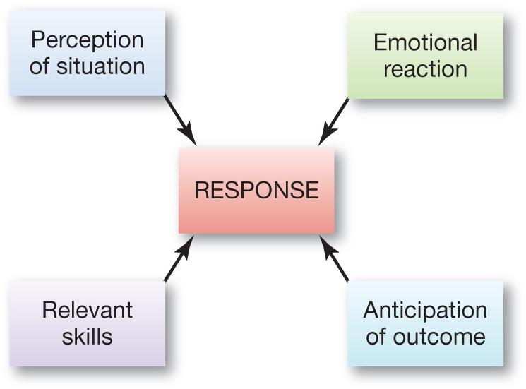 anal-retentive-stage-progression