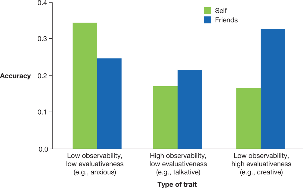 Psychological science projective measures personality tests that examine unconscious processes by having people interpret ambiguous stimuli fandeluxe Images
